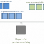 Google Analytics Tools for NPOs from the 2013 Nonprofit Technology Conference
