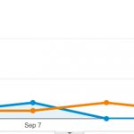 """Possum"" Is Google's Local Search Algorithim Update"